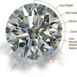 Sydney diamond statistics